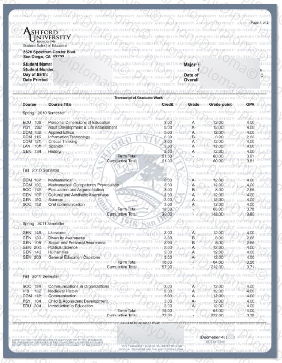 Usa Ashford University Actual Match Transcript Free Sample From Phonydiploma