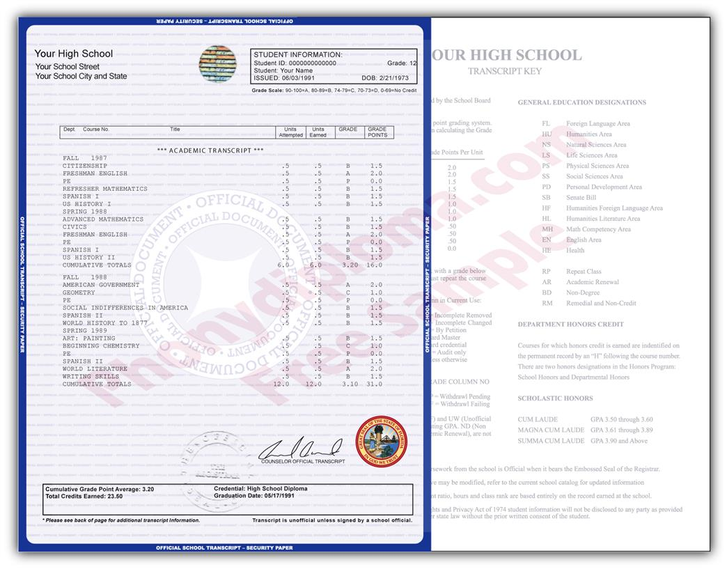 Fake High School Transcripts From PhonyDiploma